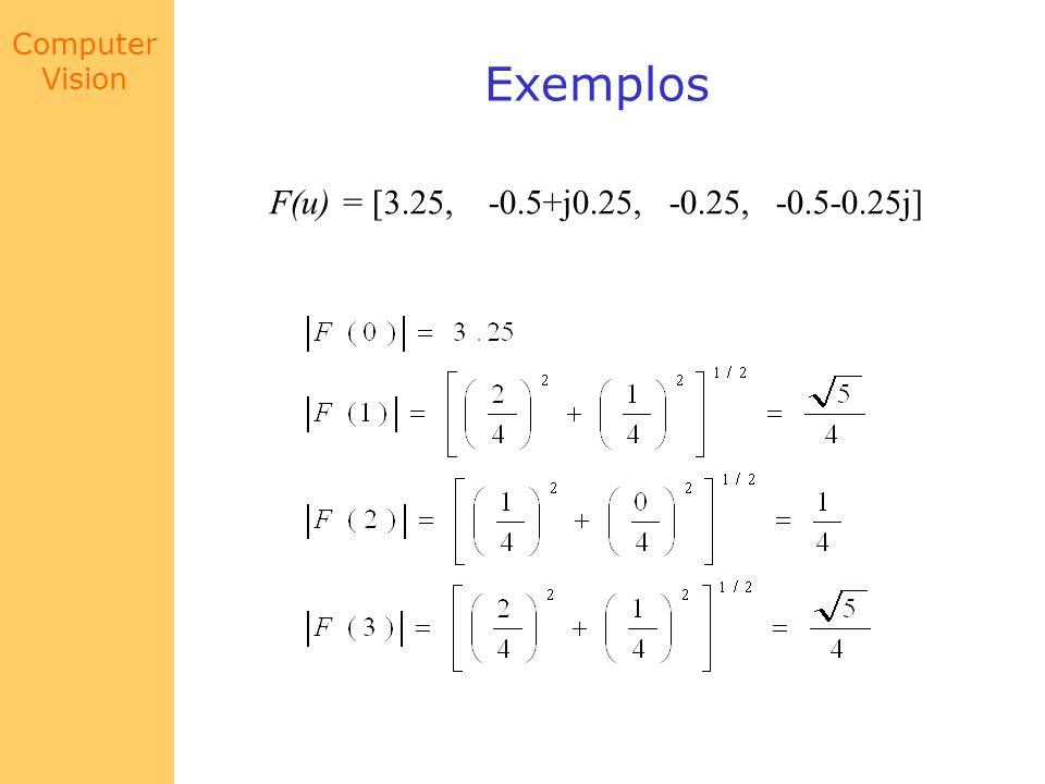 Exemplos F(u) = [3.25, -0.5+j0.25, -0.25, -0.5-0.25j]